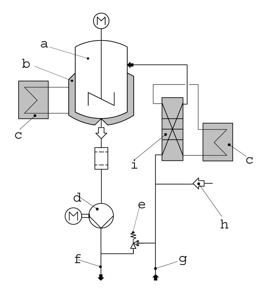 شکل 3) نمایی از کنترل دما در تانک تغذیه (a: تانک تغذیه b: دیوار 2 جداره c: واحد سرمایش یا گرمایش d: پمپ e: شیرهای با دبی زیاد f: خط تامین پمپ های اندازه گیری g: خط برگشت h: خط یدکی از تانک تغذیه I: صفحه مبدل گرما M: موتور محرک)