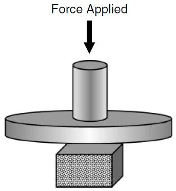 تست تراکم پذیری فوم پلی یورتان (COMPRESSION)